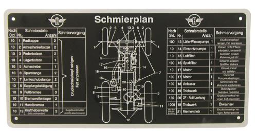 Schmierplan für Hanomag R 25 R 28 R 35 R 35//45 R 435 R 435//45 R 442 R 442//50